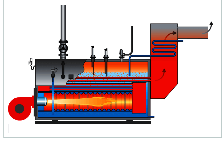 How does a steam boiler work