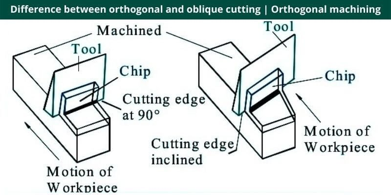 orthogonal and oblique cutting