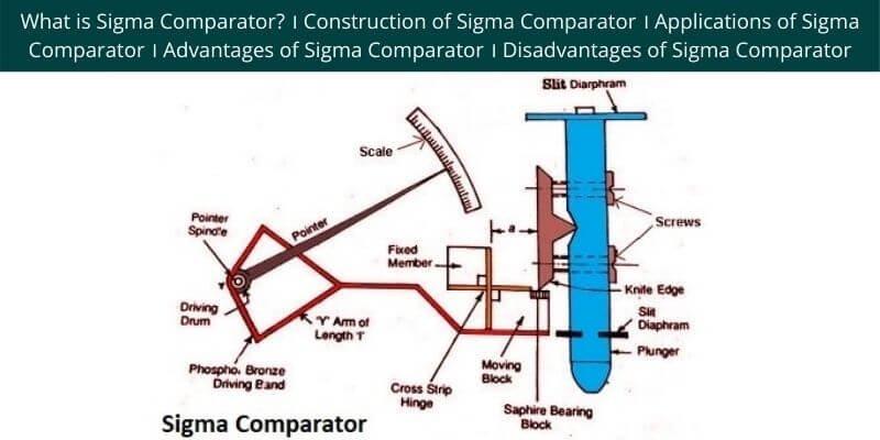 Sigma Comparator