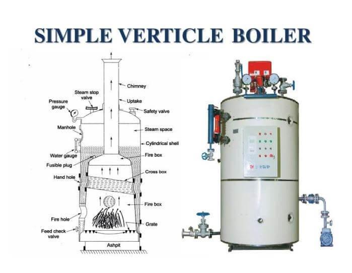 simple vertical boiler
