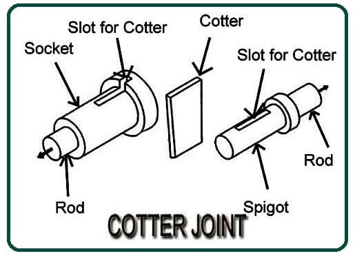 Cotter Joint