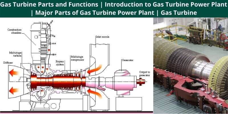 Gas Turbine Parts and Functions