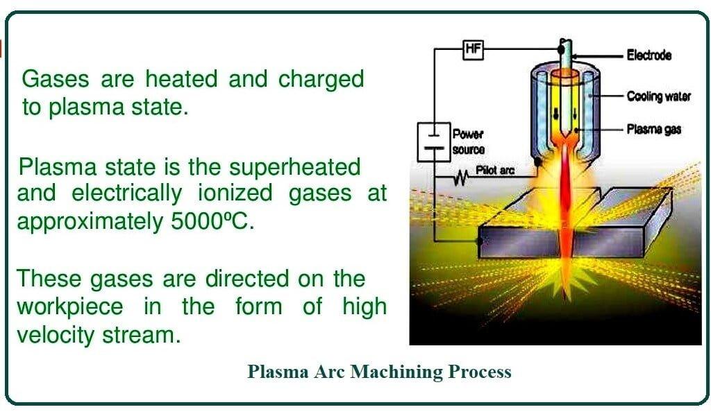 Plasma Arc Machining Process