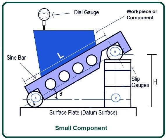 Small Component