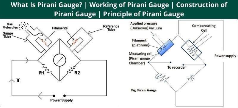 What Is Pirani Gauge?