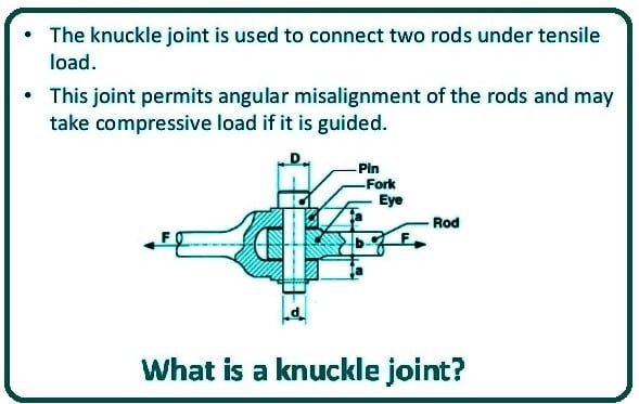 What Is a Knuckle Joint