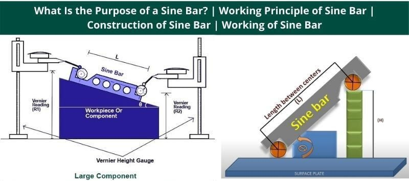 Working-Principle-of-Sine-Bar