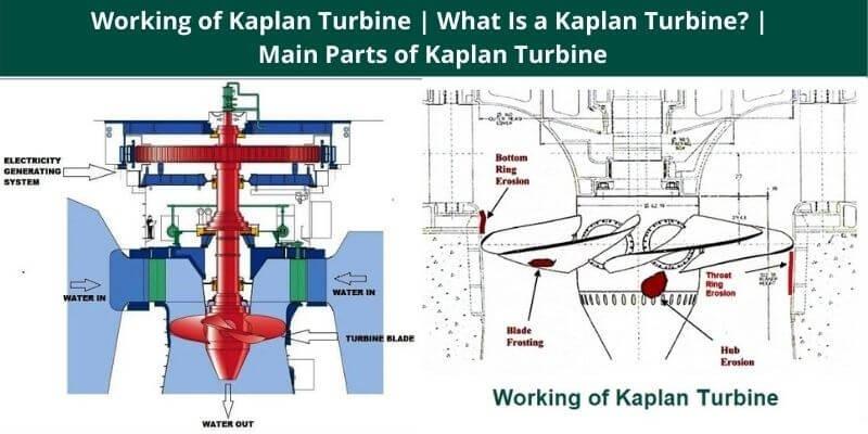 Working of Kaplan Turbine