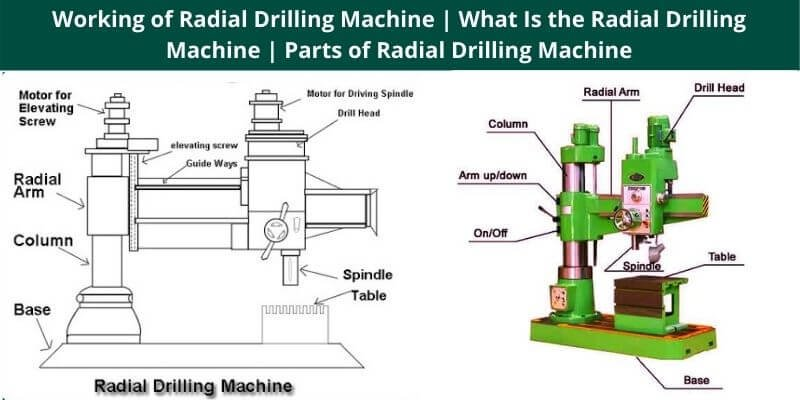 Working of Radial Drilling Machine | What Is the Radial Drilling Machine | Parts of Radial Drilling Machine