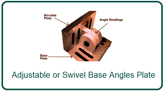 Adjustable Angle Plate or Swivel Base Angles Plate