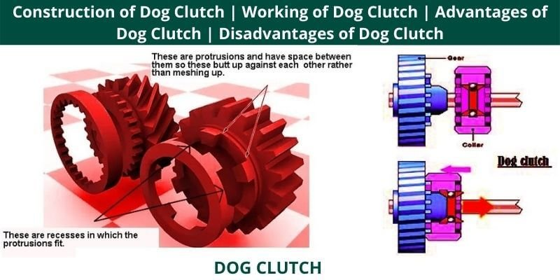 Construction of Dog Clutch
