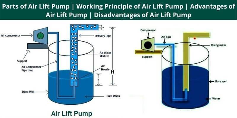 Parts of Air Lift Pump