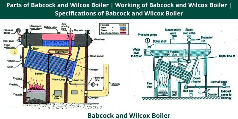Parts of Babcock and Wilcox Boiler