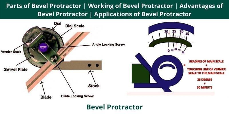 Parts of Bevel Protractor