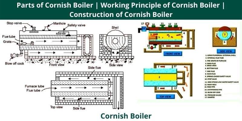 Parts of Cornish Boiler