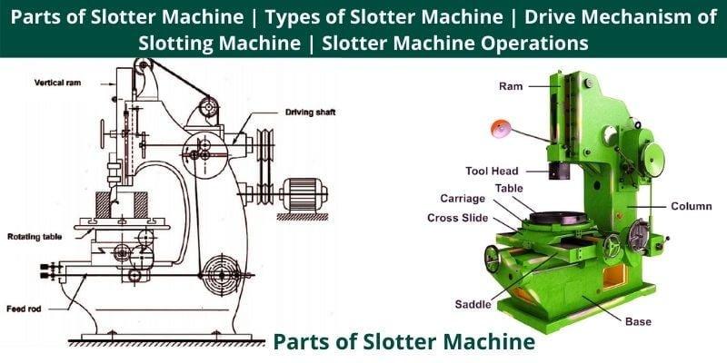 Parts of Slotter Machine