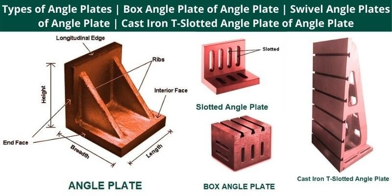 What Is Angle Plate?