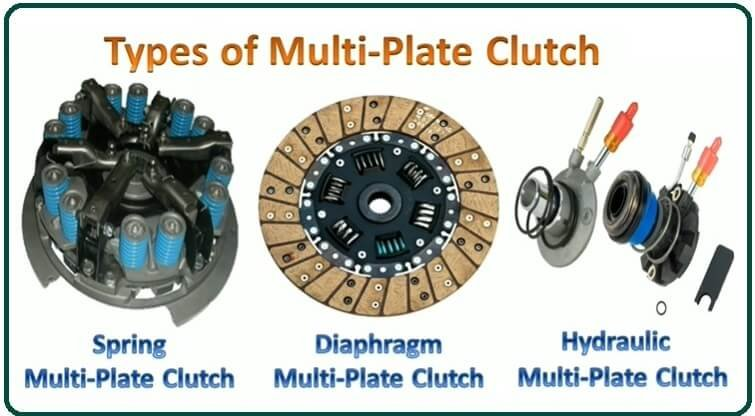 Types of Multi-Plate Clutch