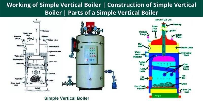 Working of Simple Vertical Boiler