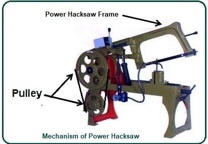 Driving mechanism of Power Hacksaw.