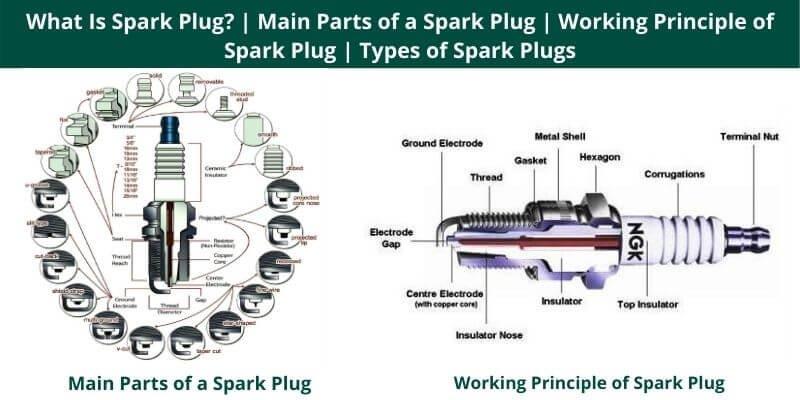 Main Parts of a Spark Plug