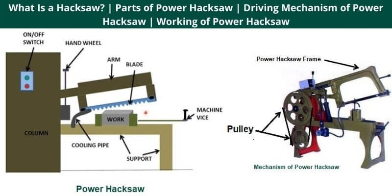 Parts of Power Hacksaw