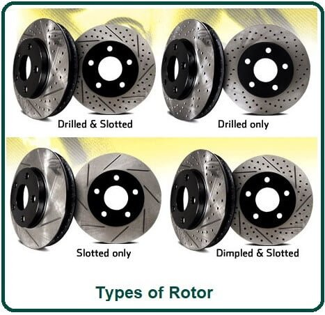 Types of Rotor.
