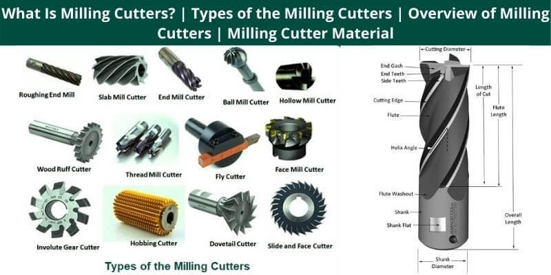 Types of the Milling Cutters