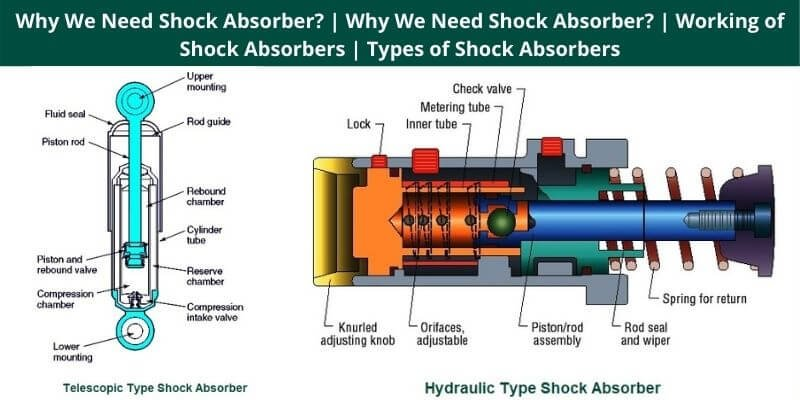 Why We Need Shock Absorber