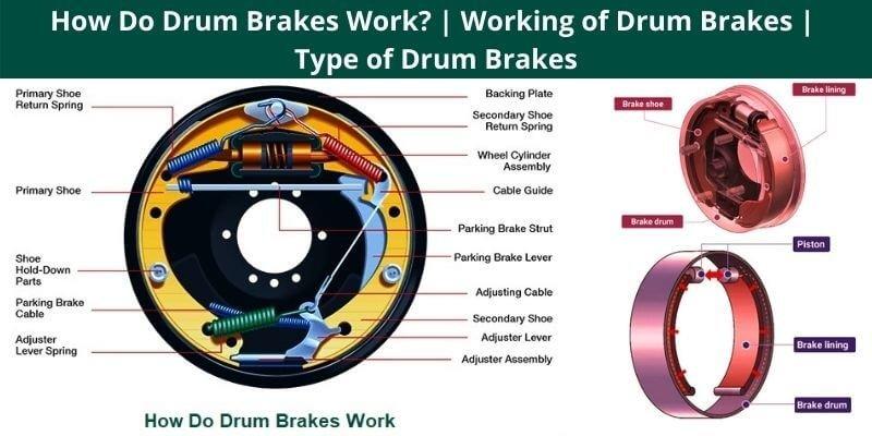 Working of Drum Brakes