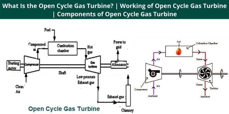 Working of Open Cycle Gas Turbine