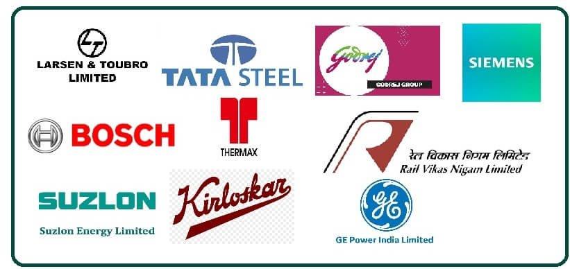Best Companies for Mechanical Engineering Graduates