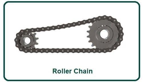 Roller Chain.