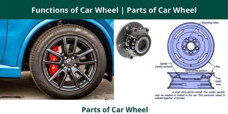 Functions of Car Wheel Parts of Car Wheel