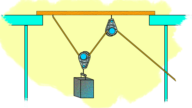 Moving Pulley