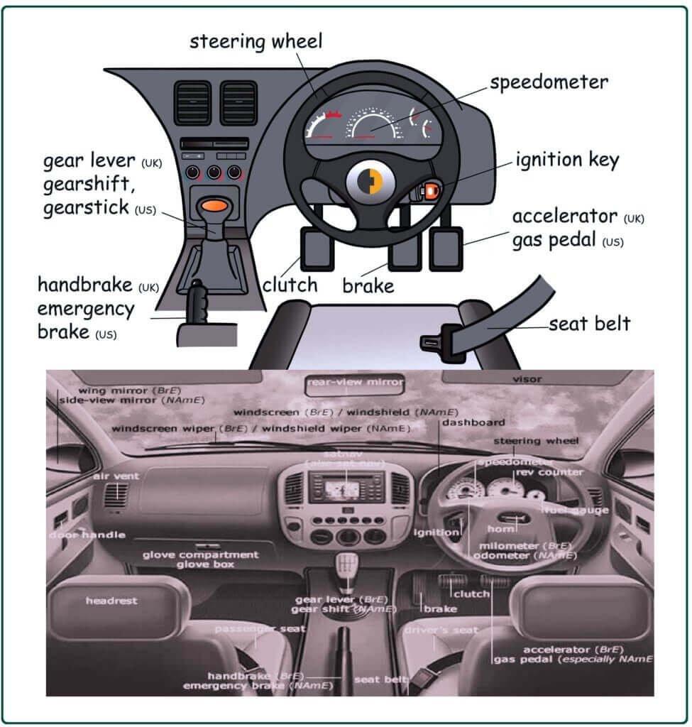 Part of Car Interior