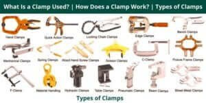Types of Clamps