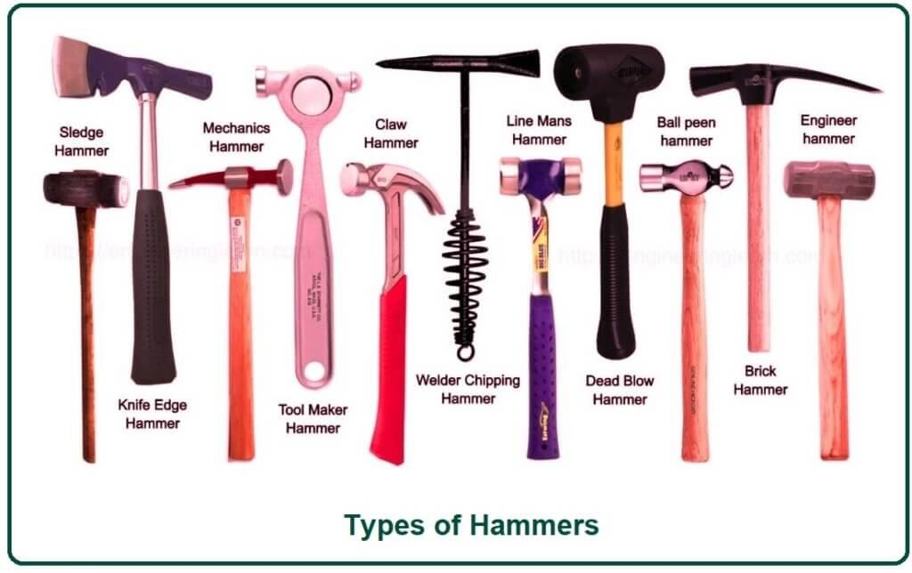 Types of Hammers.