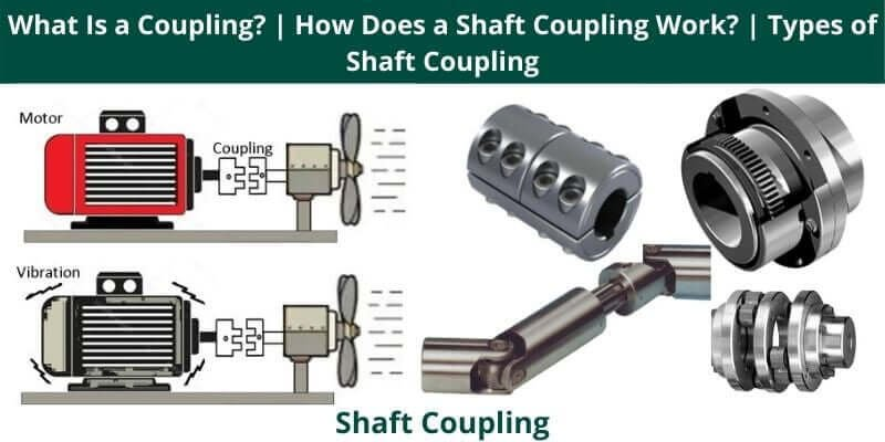 What Is a Coupling