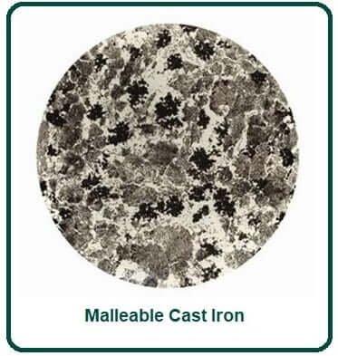Malleable Cast Iron.