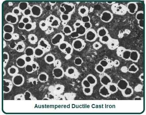 Austempered Ductile Cast Iron.