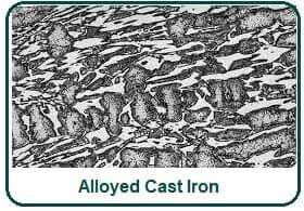 Alloyed Cast Iron.
