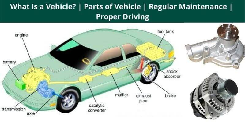 Parts of Vehicle