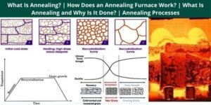 What Is Annealing