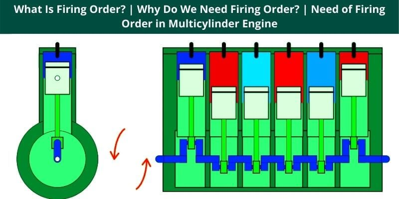 What Is Firing Order