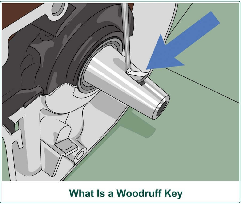 What Is a Woodruff Key
