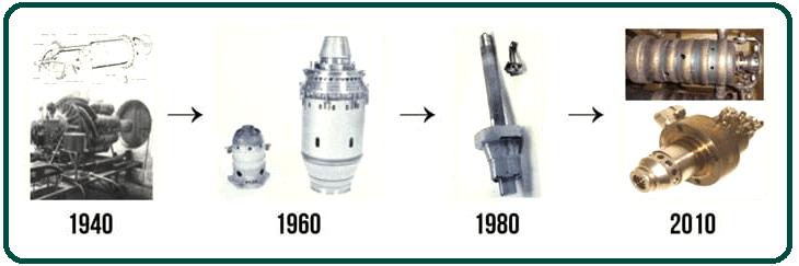 Evolution of gas turbine combustor design.