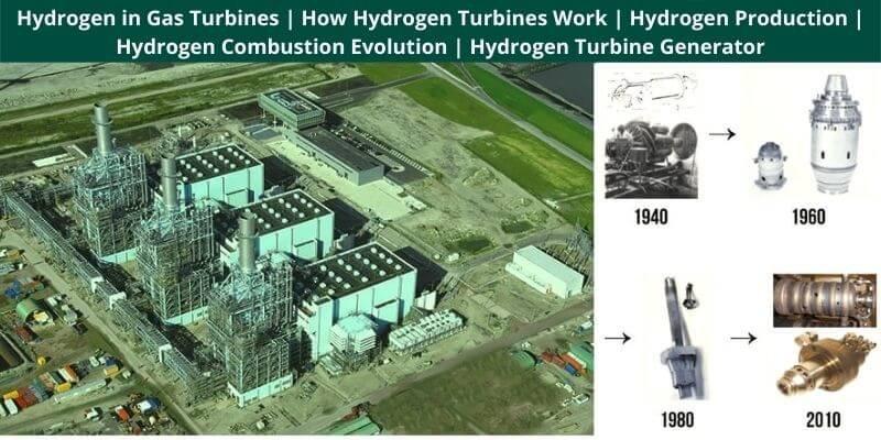 Hydrogen in Gas Turbines How Hydrogen Turbines Work Hydrogen Production Hydrogen Combustion Evolution Hydrogen Turbine Generator