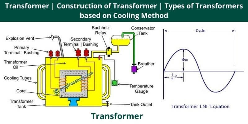 Transformer Construction of Transformer Types of Transformers based on Cooling Method