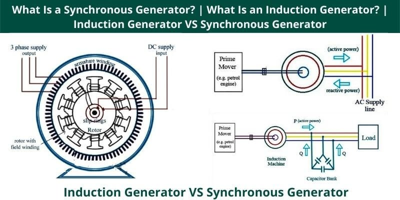 What Is a Synchronous Generator What Is an Induction Generator Induction Generator VS Synchronous Generator